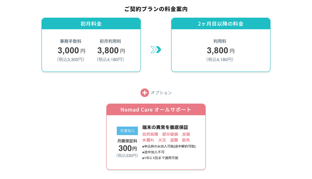 Nomad WiFiの料金プラン案内