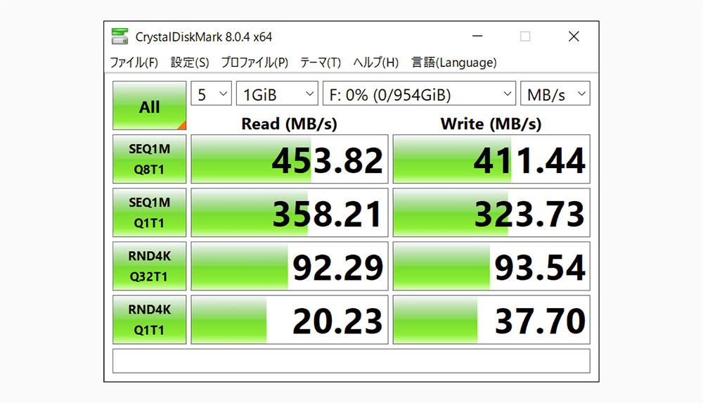 UGREEN USB-Cハブ 10in1につないだポータブルSSDの転送速度結果