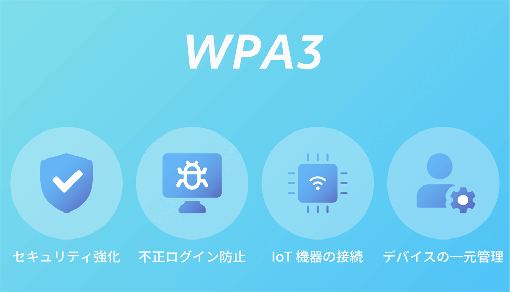 WPA3は高セキュリティかつセキュリティの簡素化に成功